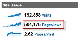 pageviews